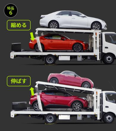 特徴6 2台積 全モデルのイメージ